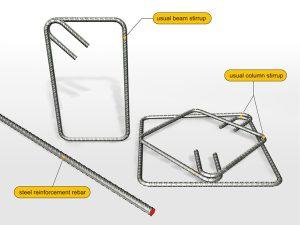 reinforcemcent rebar stirrups from stirrup bending machine