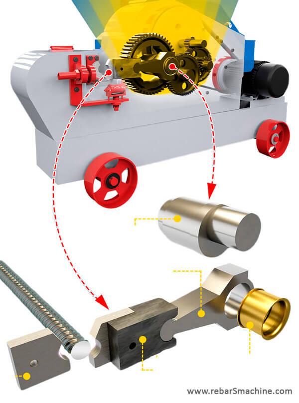 rebar cutting machine diagram how it works